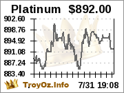 Platinum Spot from TroyOz.Info
