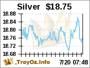 Silver Spot from TroyOz.Info