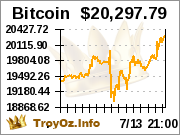 Bitcoin prices from TroyOz.Info