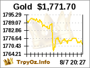 Gold Spot from TroyOz.Info